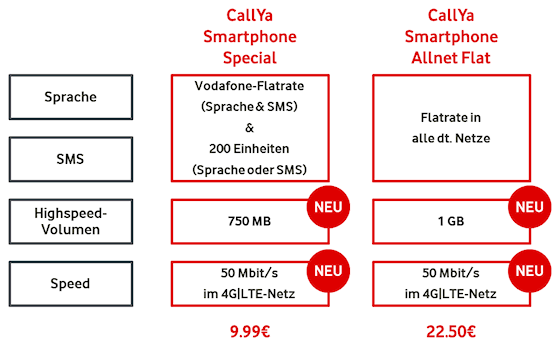 Vodafone Callya Tarife Buchen