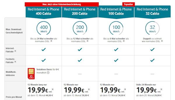 vodafone neue red internet phone cable tarife ohne. Black Bedroom Furniture Sets. Home Design Ideas